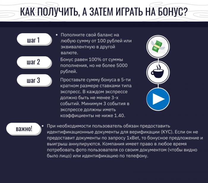 бонус в 1хбет 5000 рублей как на него играть