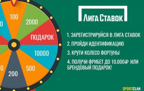 Колесо удачи Лига Ставок: фрибеты до 10000 руб. новым игрокам