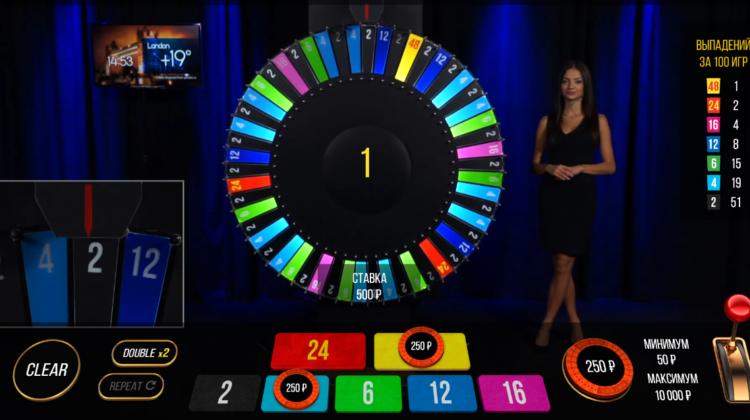 Игра Money Wheel – как выиграть в Бинго Бум?