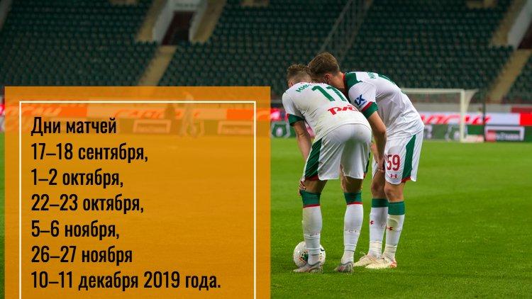Команды участники Лиги Чемпионов 2019-2020 разделение на группы
