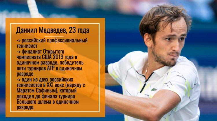 1хставка верит в Даниила Медведева в 2020 году