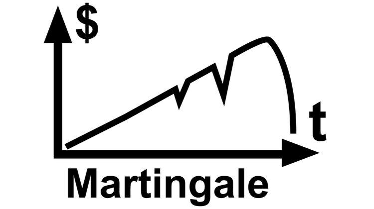стратегия Мартингейл