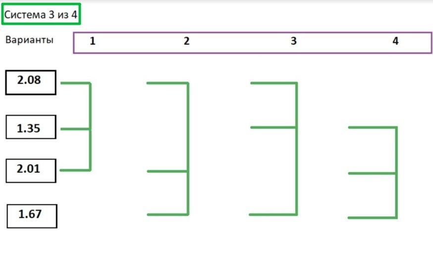система 3 из 4