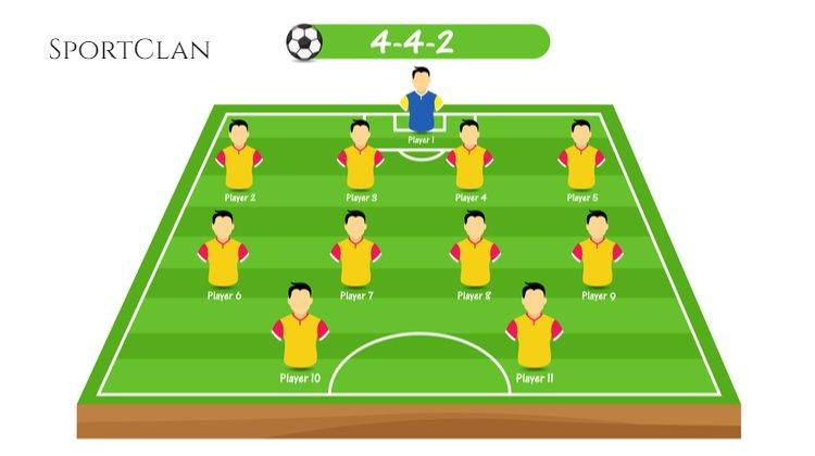 Схема 4 4 2 в футболе