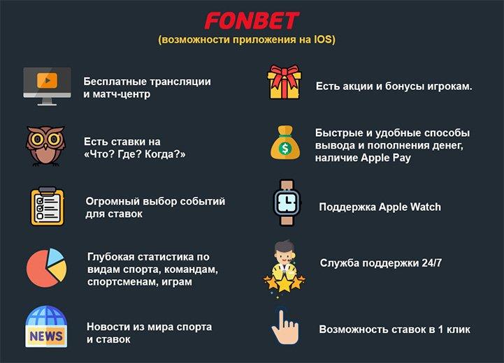 фонбет скачать iphone ios Россия