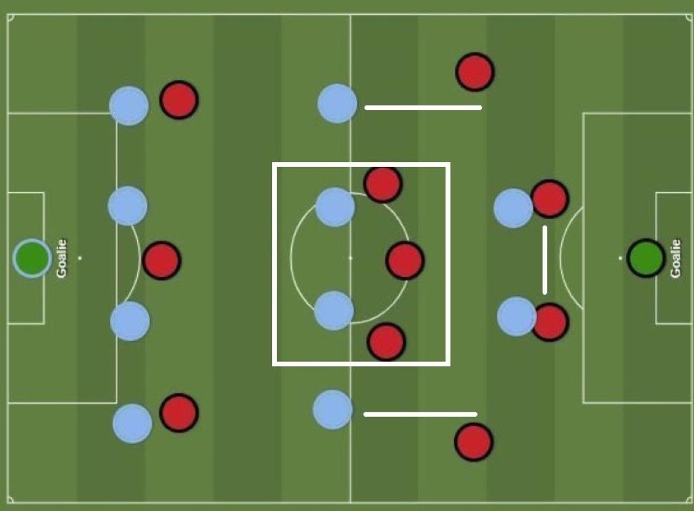 3-3-4 схема футбол