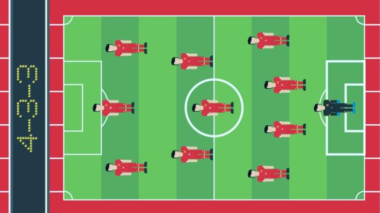 Схема 4-3-3 в футболе — лучшая атакующая тактика