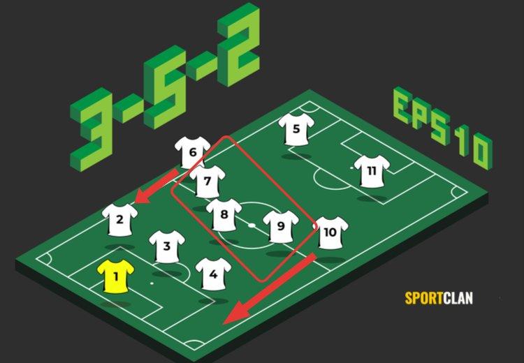 3-5-2 расстановка футбол