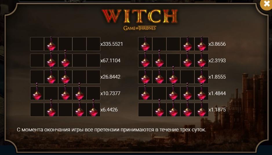 взломать игру ведьма на 1хбет witch