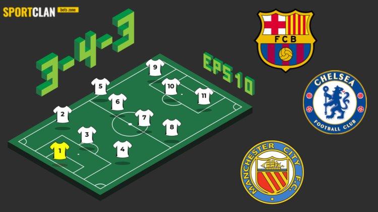 Схема 3-4-3 в футболе: тактика, расстановка игроков