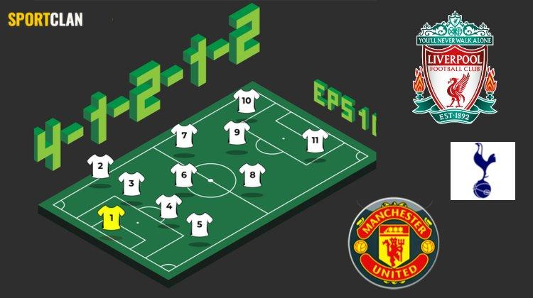 Схема 4-1-2-1-2 в футболе: тактика и расстановка
