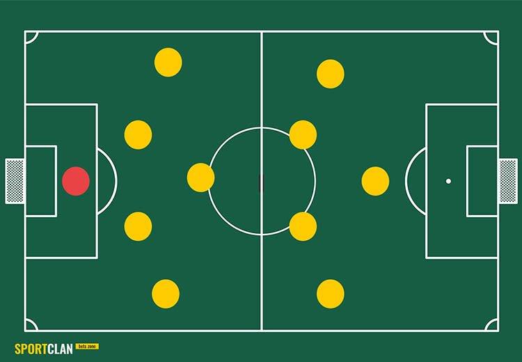 4 1 4 1 футбольная схема что значит