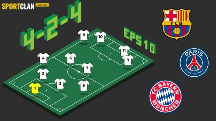 Схема 4-2-4 в футболе – атакующая тактика