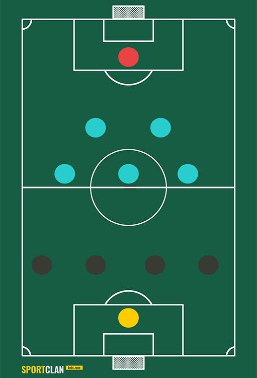 4-3-2-1 тактика в футболе и позиции