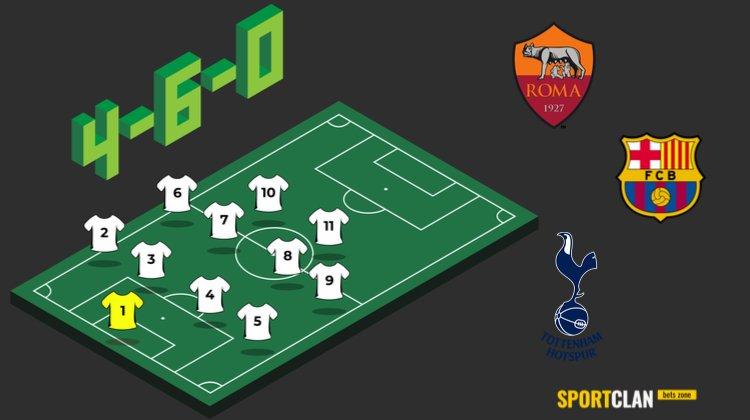 Схема 4-6-0 в футболе: построение и позиции в тактике
