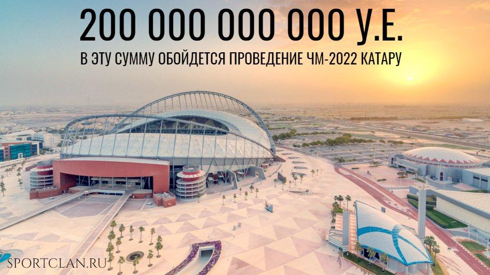Где пройдет чемпионат мира по футболу 2022 года