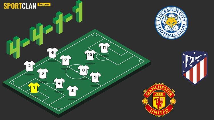 Схема 4-4-1-1 в футболе: тактика и позиции игроков