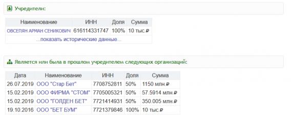 учредитель Овсепян Арман Сеникович напрямую связан с «БингоБум» «БетБум»