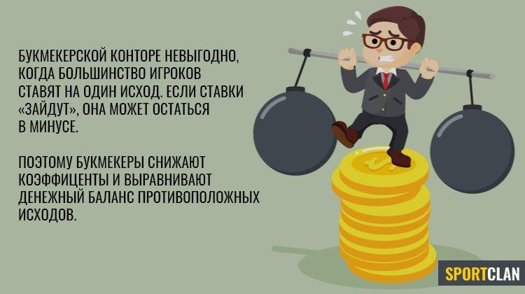 денежные прогрузы на ставках