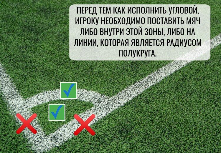угловой в футболе