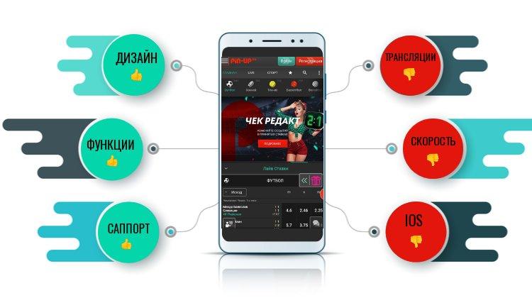 Приложение PIN UP на телефон