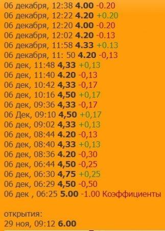 Ростов-Уфа договорняк