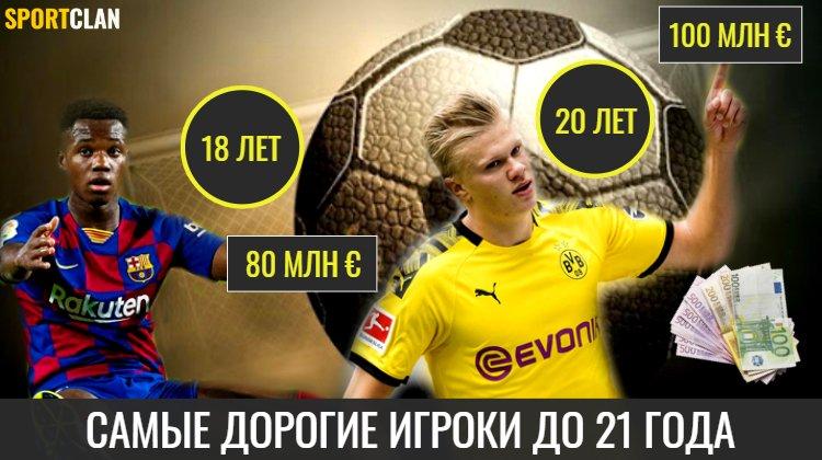 Transfermarkt представил сборную самых дорогих игроков до 21 года