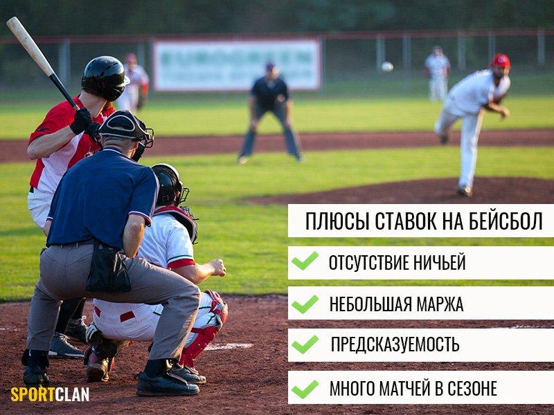 лучший вид спорта для ставок
