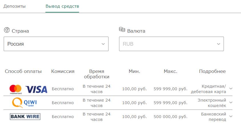 Bet365 ру обзор букмекерской конторы