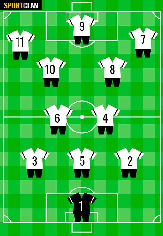 позиция девятка и десятка в футболе