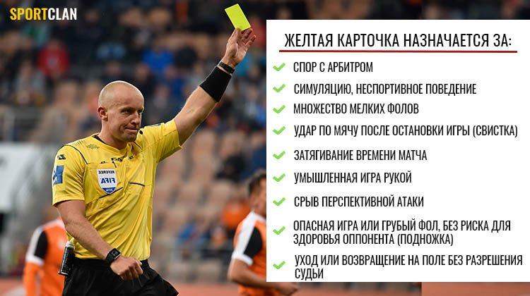 цвета карточек в футболе