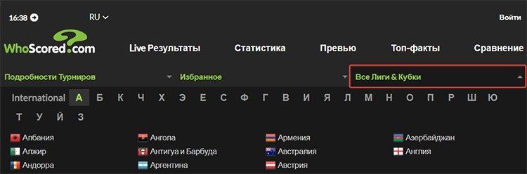 обзор сервиса статистики Whoscored на русском