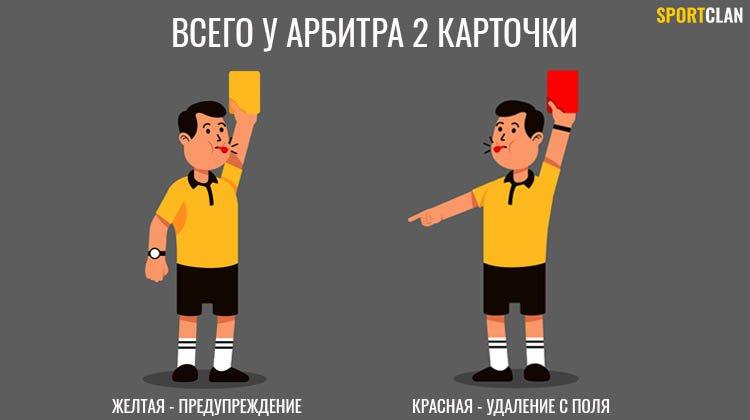 Что значат карточки в футболе?