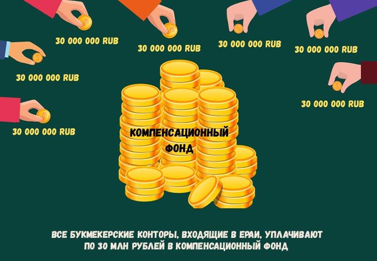ЕРАИ компенсационный фонд