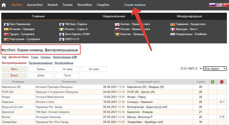 как посмотреть серии команд в футболе на сервисе 24Score