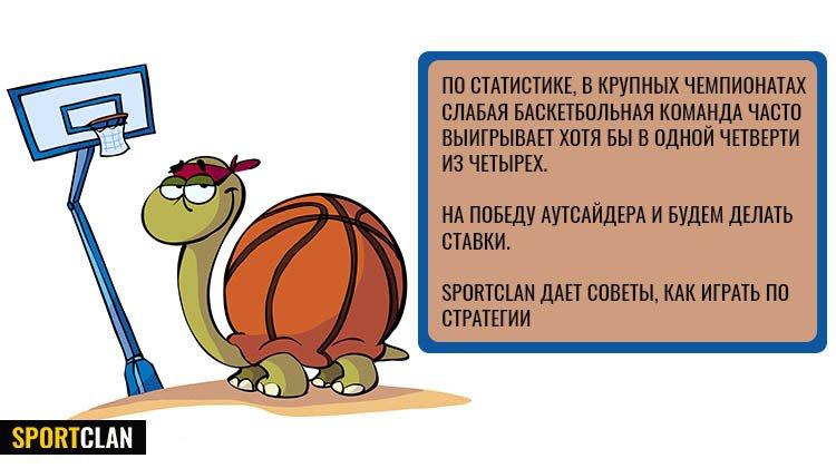 Стратегия ставок на победу аутсайдера в баскетбольной четверти