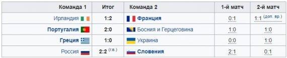 стыки россия словения