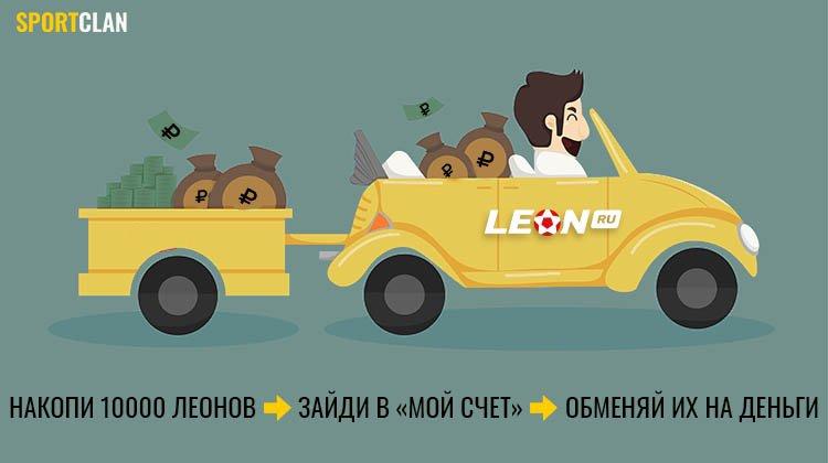 Как выводить леоны с бонусного баланса БК Леон (Leon)?