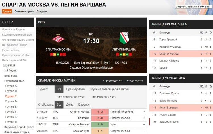 Soccerway (Сокервэй) обзор сервиса футбольной статистики