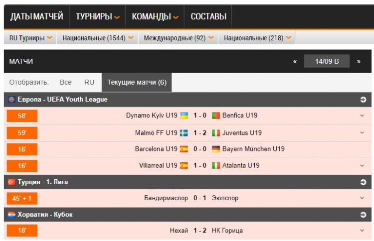 обзор soccerway com на русском