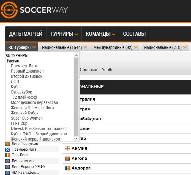 обзор soccerway ru на русском