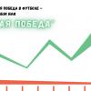 """""""Волевая победа"""" в ставках (камбэк)"""